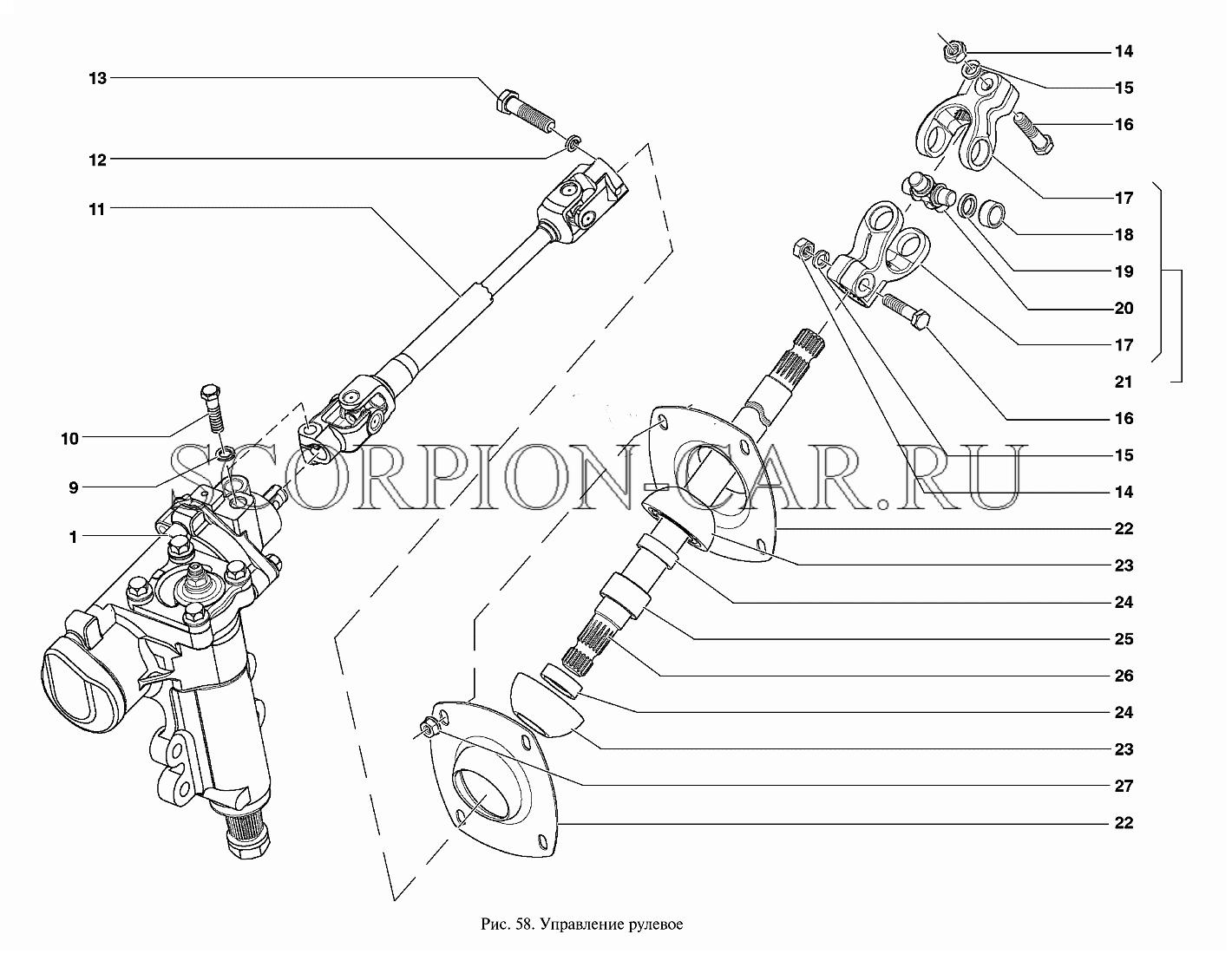 остановка рулевое управление уаз в картинках проекта реконструкции объекта